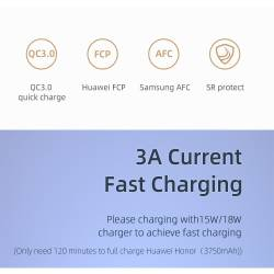 52876 - Essager Micro USB кабел 5V 3A QC 3.0 2M - 662800682